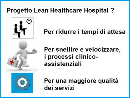 Lean Healthcare Hospital